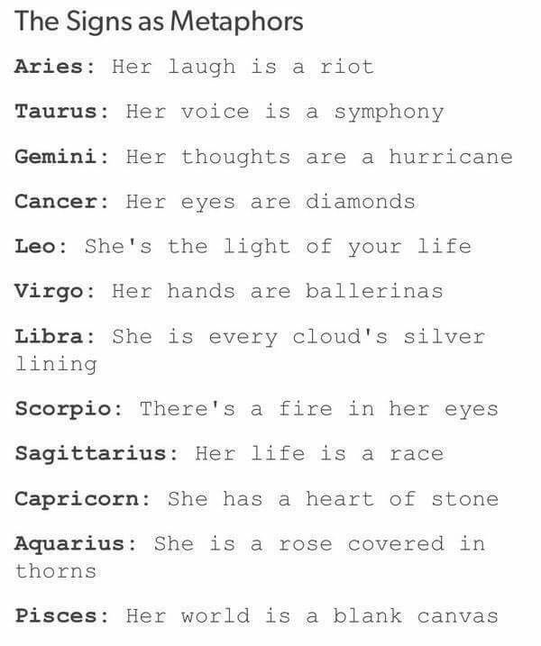Zodiac Signs Quotes Horoscopes Quotes  Characters Are Associated With Zodiac Signs .