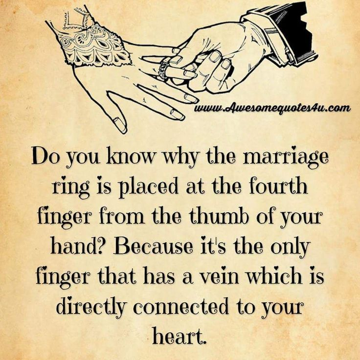 Marriage Love Quotes Love Quotes  Do You Know Why The Marriage Ring Is Placed On The .
