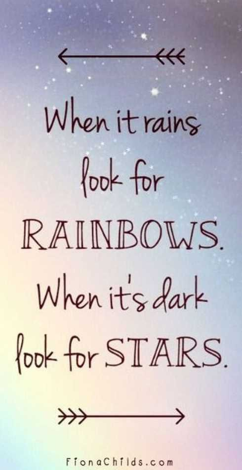 Positive Quotes 27 Of The Best Motivational Quotes Ever Quotes
